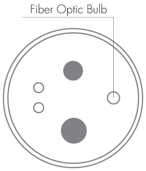 5-Hole Fiber Optics Integration