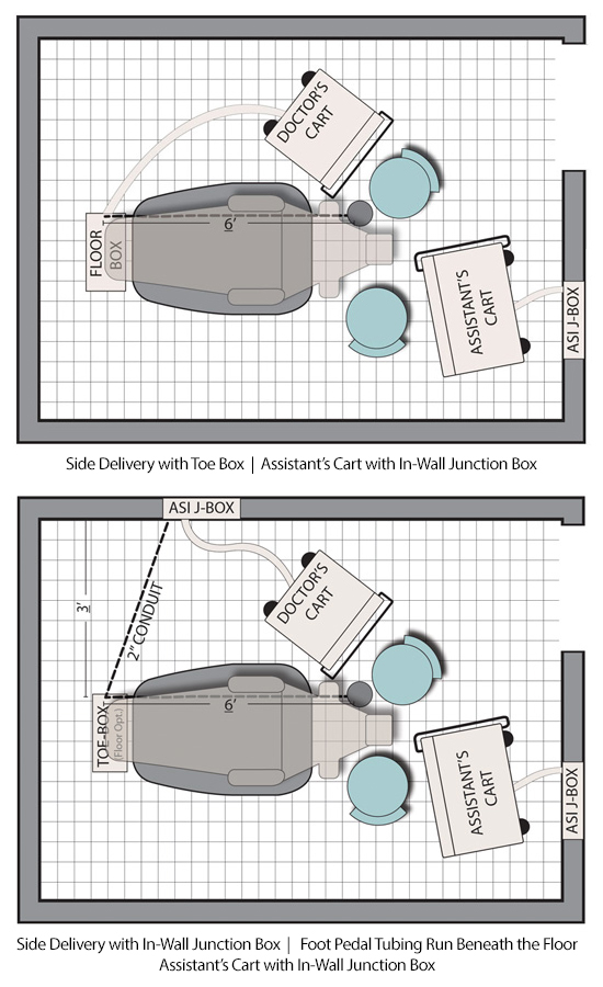 Dentist Office Layout Ideas from asidental.com